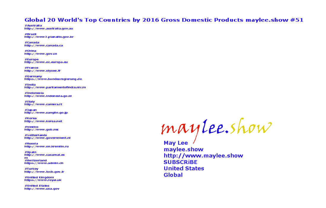 51 maylee.show global 20 worlds top countries by 2016 gross domestic products