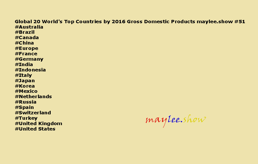 global 20 worlds top countries by 2016 gross domestic products 51 maylee.show