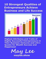 10 Strongest Qualities of Entrepreneurs Achieve Business and Life Success
